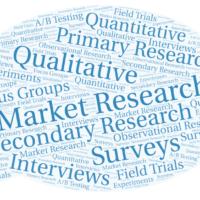 Brmrd Research & Development