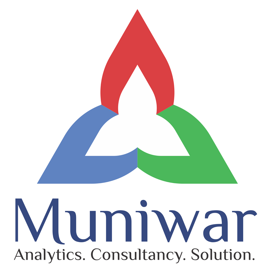 Muniwar Technologies Private Limited