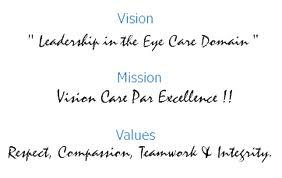 Vigneswara Eye Care Professionals